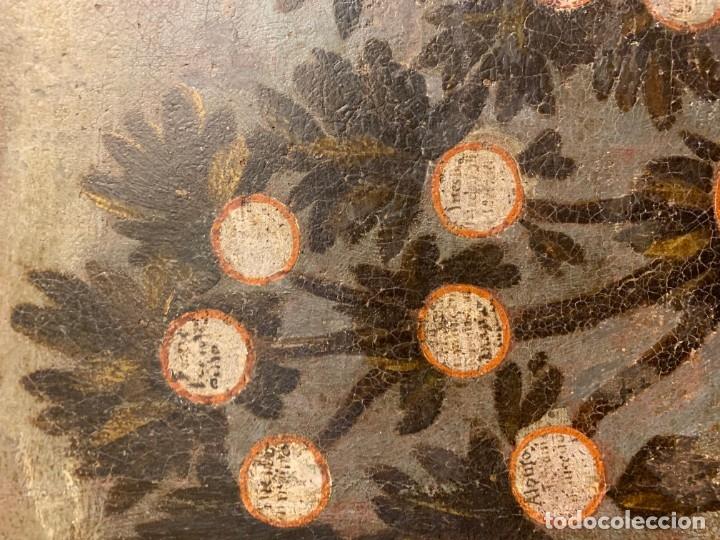 Arte: IMPRESIONANTE ARBOL GENEALOGICO DE FAMILIA NOBLE CASTELLANA, SIGLO XVI, guadalajara - Foto 4 - 183015737
