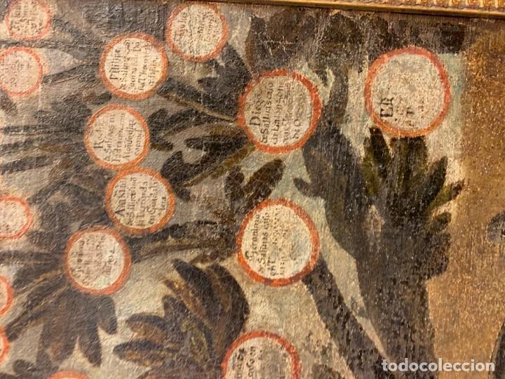 Arte: IMPRESIONANTE ARBOL GENEALOGICO DE FAMILIA NOBLE CASTELLANA, SIGLO XVI, guadalajara - Foto 18 - 183015737