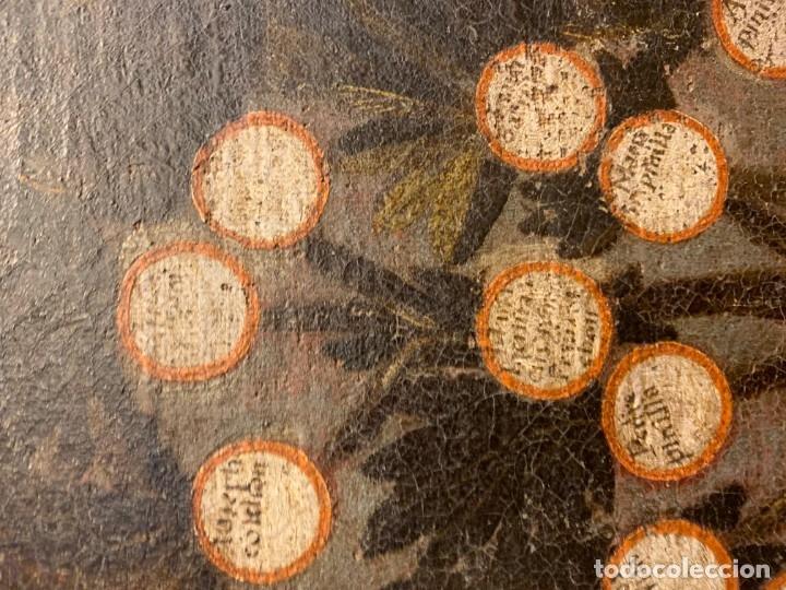 Arte: IMPRESIONANTE ARBOL GENEALOGICO DE FAMILIA NOBLE CASTELLANA, SIGLO XVI, guadalajara - Foto 43 - 183015737