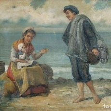 Arte: ÓLEO SOBRE LIENZO PERSONAJES EN LA PLAYA FIRMADO J.WIRTH. Lote 295858193