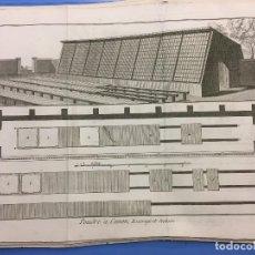 Arte: BERNARD DIREXIT. GRABADO SIGLO XVIII. POODRE A CANON, ESSORAGE ET SECHOIRS. Lote 123420187