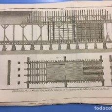 Arte: BERNARD DIREXIT. GRABADO SIGLO XVIII. SALINES, PLAN ET ELEVATION D'UNE PARTIE DES BÂTIMENTS .... Lote 123420843