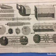 Arte: BERNARD DIREXIT. GRABADO SIGLO XVIII. PARFUMEUR. TAMIS A SASSER L'AMIDON EN POUDRE ET DÉVELOPPEMES. Lote 123422471