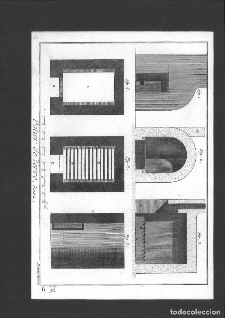 BERNARD DIREXIT. GRABADO SIGLO XVIII: POTIER DE TERRE, FOURS (Arte - Arte Religioso - Grabados)