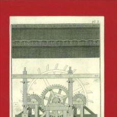 Arte: BERNARD DIREXIT. GRABADO SIGLO XVIII: POUDRE A CANON, PROFIL DU MOULIN A PILONS. Lote 180121437