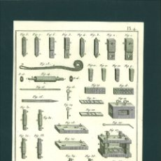 Arte: BERNARD DIREXIT. GRABADO SIGLO XVIII: ORFEVRE GROSSIER, MOULINS À TIRER ET DÉVELOPPEMENS. Lote 180123232