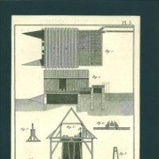 Arte: BERNARD DIREXIT. GRABADO SIGLO XVIII: SALINES PLAN ET PROFILD'UNE POESLE DE ROZIERES ET ..... Lote 180124187