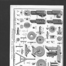 Arte: BERNARD DIREXIT. GRABADO SIGLO XVIII: TOURNEUR, BOETES TABARINES ET ROUES. Lote 180124783