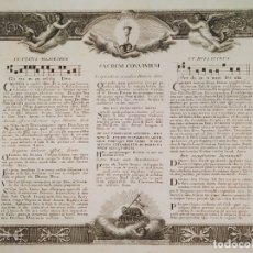 Arte: CONJUNTO DE 3 GRABADOS PARA SACRAS. SOBRE PAPEL. ESPAÑA. SIGLOS XVIII-XIX. Lote 180474031
