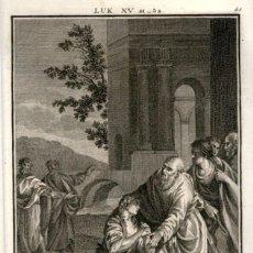 Arte: 1820 ORIGINAL - BIBLIA - BIBLE - NUEVO TESTAMENTO - CARL SCHULER – FREIBURGO - GRABADO ORIGINAL. Lote 194307587