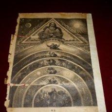 Arte: GRABADO RELIGIOSO - VERDADES ETERNAS - SIGLO XIX.Nº 3. Lote 196276771