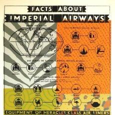 Art: SERIGRAFÍA DE FERNANDO BELLVER. IMPERIAL AIRWAYS. 10 TINTAS 14/50 97X69 CM.. Lote 232622880