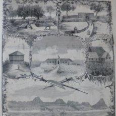 Arte: JOLÓ FILIPINAS APUNTES GRABADO XILOGRAFICO XILOGRAFIA 1878. Lote 257349120