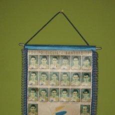 Coleccionismo deportivo: 1995 CICLISMO. BANDERIN EQUIPO CICLISTA BANESTO 95 - INDURAIN, ZARRABEITIA, MONTOYA...35X25 CM. Lote 52284957