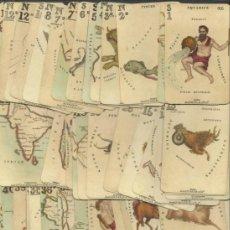 Barajas de cartas: BARAJA ASTRONOMICA DE COLECCION DATA DE ISLAS BRITANICAS SIGLO XIX 1828 COLECCION DE HACE UNOS AÑOS. Lote 38678048