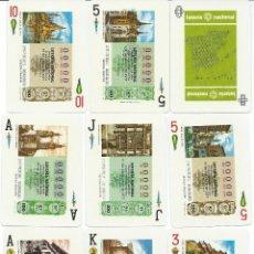 Barajas de cartas: BARAJA ESPAÑOLA DE LOTERIAS LAS PROVINCIAS DE ESPAÑA-FOURNIER-AÑO 1978. Lote 112569531