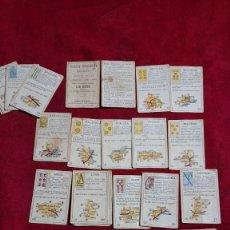 Barajas de cartas: BARAJA GEOGRAFICA ESPAÑA JUEGO INSTRUCTIVO FRANCISCO LOPEZ FABRA REVISTA LOS NIÑOS CARLOS FRONTAURA. Lote 175752554