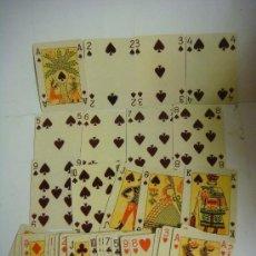 Barajas de cartas: BARAJA DE CARTAS Nº-15 BARAJA FOLKLORICA HUNGRIA SIGLO XX (1965)--( REPRODUCION ). Lote 288421548