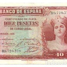 Billetes españoles: BILLETE 10 PESETAS 1935 - REPÚBLICA - DIEZ PESETAS. Lote 142733562