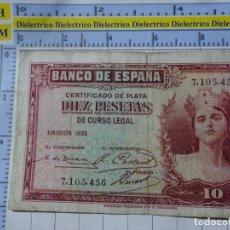 Billetes españoles: BILLETE ORIGINAL DE ESPAÑA. 1935, 10 PESETAS. 7105456. Lote 183529881