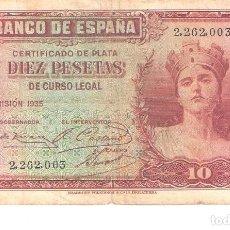 Billetes españoles: BILLETE DE ESPAÑA DE 10 PESETAS DE 1935 CIRCULADO. Lote 191052952
