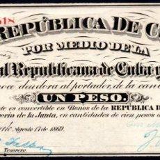 Billetes españoles: CUBA Y PUERTO RICO: 1 PESO 1869 EBC PICK 61 EPOCA COLONIAL ESPAÑOLA. Lote 194877332