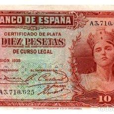 Billetes españoles: BILLETE DE ESPAÑA DE 10 PESETAS DE 1935 CIRCULADO. Lote 207122682