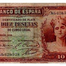 Billetes españoles: BILLETE DE ESPAÑA DE 10 PESETAS DE 1935 MUY CIRCULADO CON ROTURAS. Lote 211255619