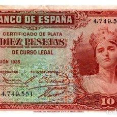 Billetes españoles: BILLETE DE ESPAÑA DE 10 PESETAS DE 1935 CIRCULADO. Lote 261664670