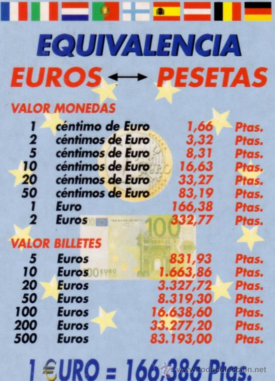 CALENDARIO AÑO 2002 EQUIVALENCIAS EUROS PESETAS PUBLICIDAD FRUTERÍA JESÚS ZARAGOZA NUEVO (Coleccionismo - Calendarios)