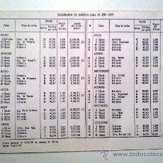 Coleccionismo Calendarios: CALENDARIO DE SORTEOS DE LOTERIA NACIONAL PARA EL AÑO 1976.ADMIN. SANTA ANA. VALENCIA VER FOTOS. Lote 29360238