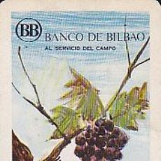 Coleccionismo Calendarios: CALENDARIO BOLSILLO FOURNIER BANCO BILBAO 1970. Lote 31456897