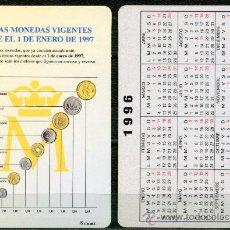 Coleccionismo Calendarios: CALENDARIOS BOLSILLO - FABRICA NACIONAL DE MONEDA Y TIMBRE 1996. Lote 110114380