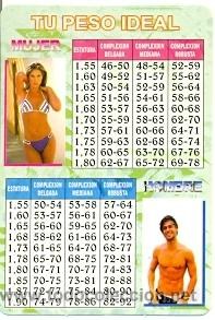 Peso ideal mujer 57