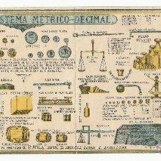 Coleccionismo Calendarios: CALENDARIO 1888. Lote 47668134
