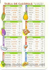 11 04bo600 calendario tabla de calor as comprar calendarios antiguos en todocoleccion 53348990 - Tabla de los alimentos y sus calorias ...