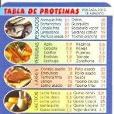 Coleccionismo Calendarios: CALENDARIO TABLA DE PROTEINAS. REF. 11-04L283. Lote 89685036