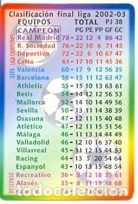 Liga Calendario.Calendario Futbol Clasificacion Liga 2002 2003 Ref 11 04cb251