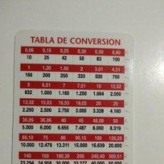 Coleccionismo Calendarios: CALENDARIO TEMA BANCOS CCM 2002. Lote 156890774