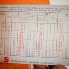 Coleccionismo Calendarios: CALENDARIO SOTECNICA SOCIEDADE ELECTRONICA LDA 1983. Lote 168349500