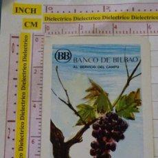 Coleccionismo Calendarios: CALENDARIO DE BOLSILLO FOURNIER. AÑO 1970. BANCO DE BILBAO. Lote 168490884