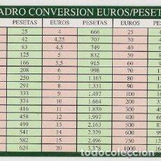 Coleccionismo Calendarios: -59601 CALENDARIO CAJA SAN FERNANDO, AÑO 2002, TABLA DE CONVERSION. Lote 195549936