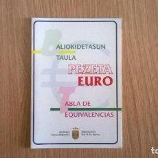 Colecionismo Calendários: CALENDARIO DE BOLSILLO 2000. Lote 207241012