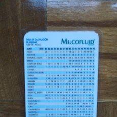 Coleccionismo Calendarios: CALENDARIO PUBLICITARIO MUCOFLUID SIMIL A HOECHST AÑO 2000. PLASTIFICADO. VER FOTO ADICIONAL. Lote 219180695