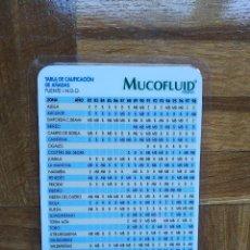 Coleccionismo Calendarios: CALENDARIO PUBLICITARIO MUCOFLUID SIMIL A HOECHST AÑO 2001. PLASTIFICADO. VER FOTO ADICIONAL. Lote 219180726