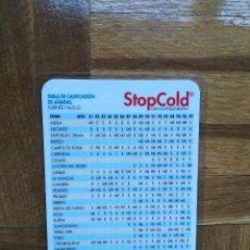 Coleccionismo Calendarios: CALENDARIO PUBLICITARIO STOPCOLD SIMIL A HOECHST AÑO 2000. PLASTIFICADO. VER FOTO ADICIONAL. Lote 219181002