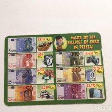Coleccionismo Calendarios: 2 CALENDARIOS VALOR DE LOS BILLETES DE EURO Y GALERIA PORTUGAL . AÑOS 2001 Y 2003. Lote 221822108