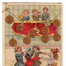 Coleccionismo Calendarios: CURIOSO CALENDARIO SEMESTRAL. NIÑAS BAILANDO. HILO DE ALGODÓN PARA COSER. 1890 AA. Lote 245355525