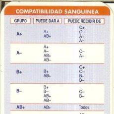 Coleccionismo Calendarios: CALENDARIO PUBLICITARIO - 1995 - CENTRO REGIONAL DE TRANSFUSIÓN SANGUÍNEA - GRANADA. Lote 255979145