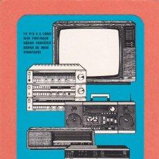 Coleccionismo Calendarios: CALENDARIO PORTUGAL 1985 - GRUNDIG. TELEVISION - ALTA FIDELIDAD - RADIO - VIDEO. Lote 288579688